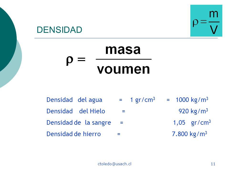 DENSIDAD Densidad del agua = 1 gr/cm3 = 1000 kg/m3