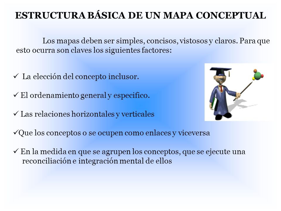 ESTRUCTURA BÁSICA DE UN MAPA CONCEPTUAL