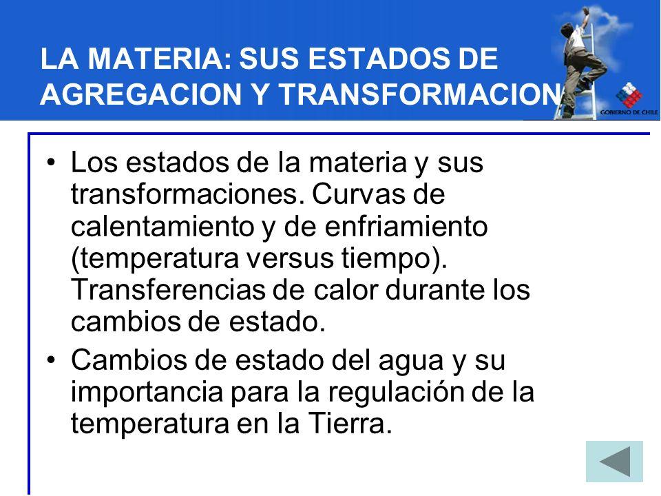 LA MATERIA: SUS ESTADOS DE AGREGACION Y TRANSFORMACION