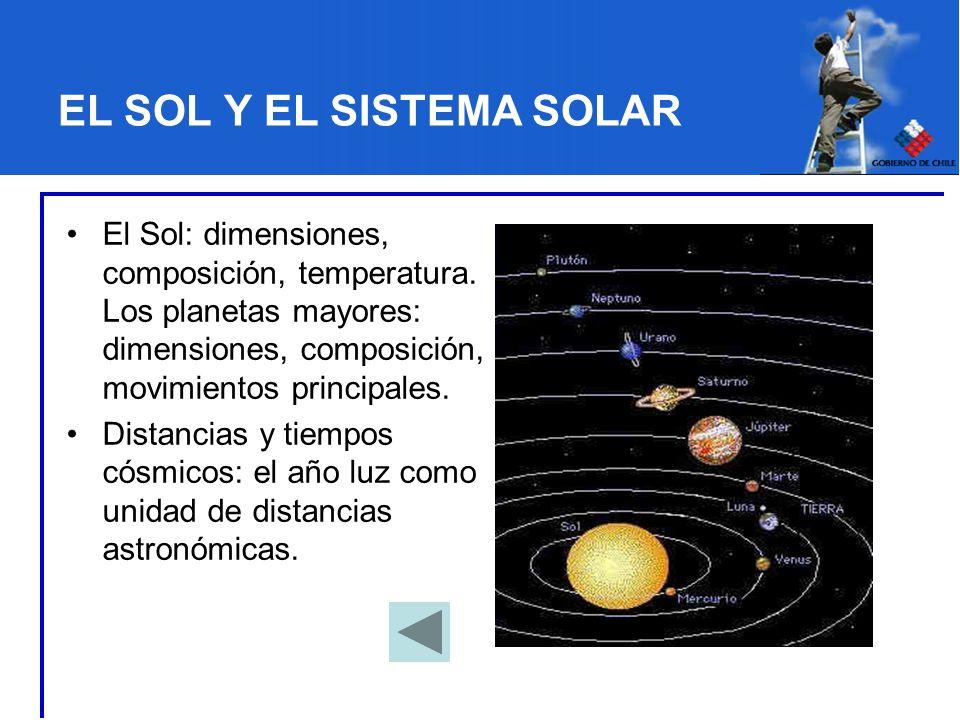 EL SOL Y EL SISTEMA SOLAR
