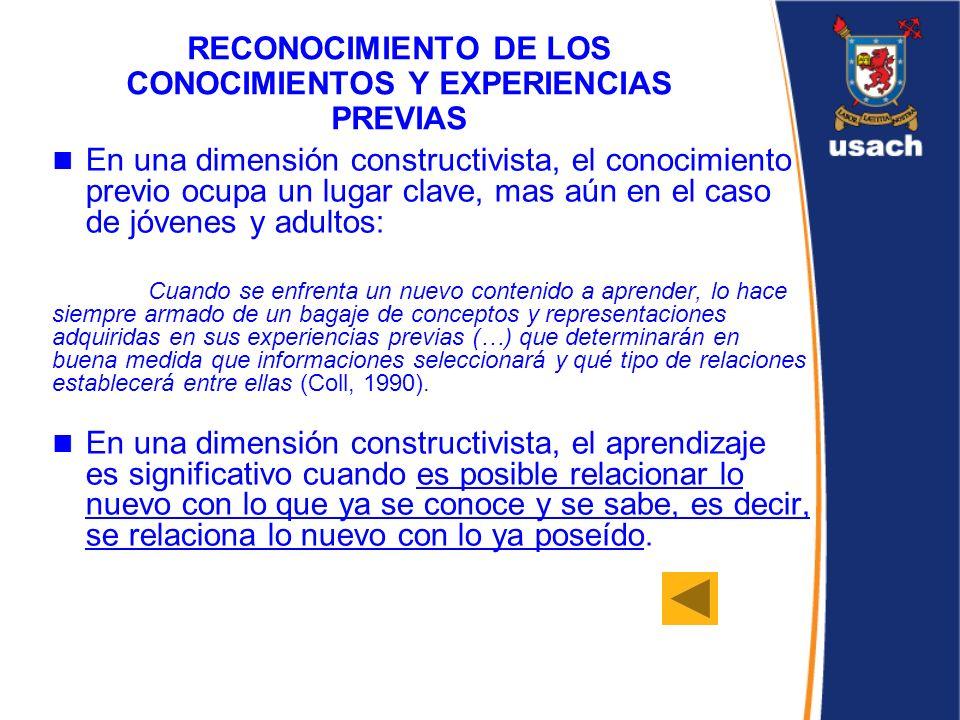 RECONOCIMIENTO DE LOS CONOCIMIENTOS Y EXPERIENCIAS PREVIAS