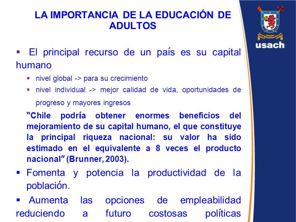 LA IMPORTANCIA DE LA EDUCACIÓN DE ADULTOS
