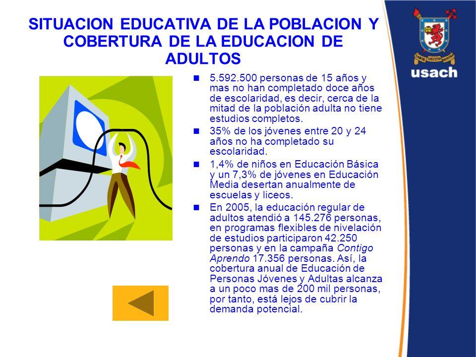 SITUACION EDUCATIVA DE LA POBLACION Y COBERTURA DE LA EDUCACION DE ADULTOS
