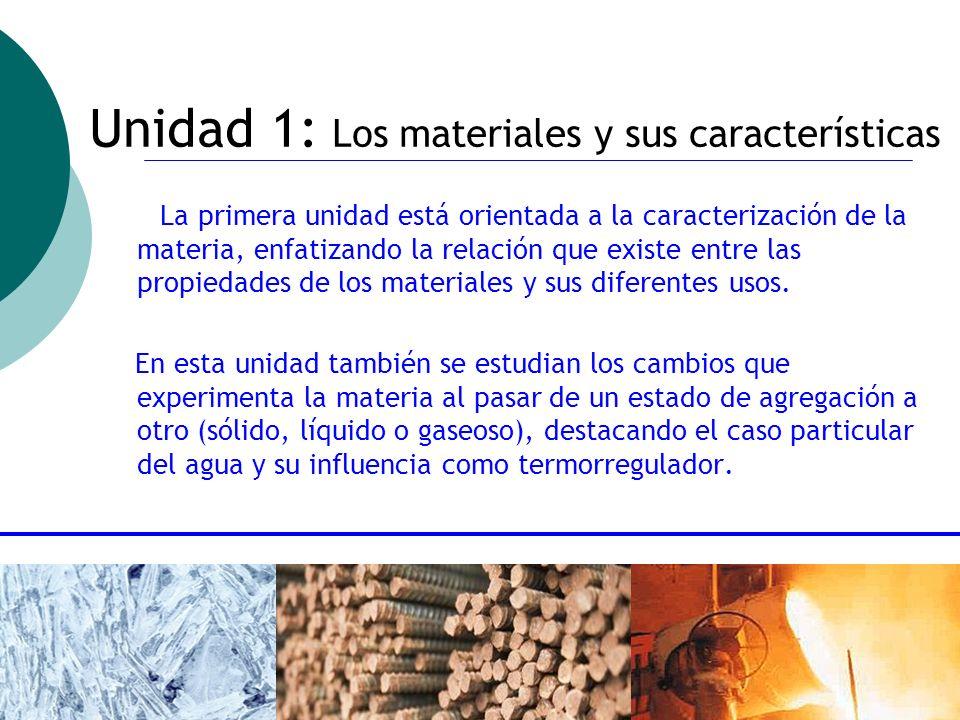 Unidad 1: Los materiales y sus características