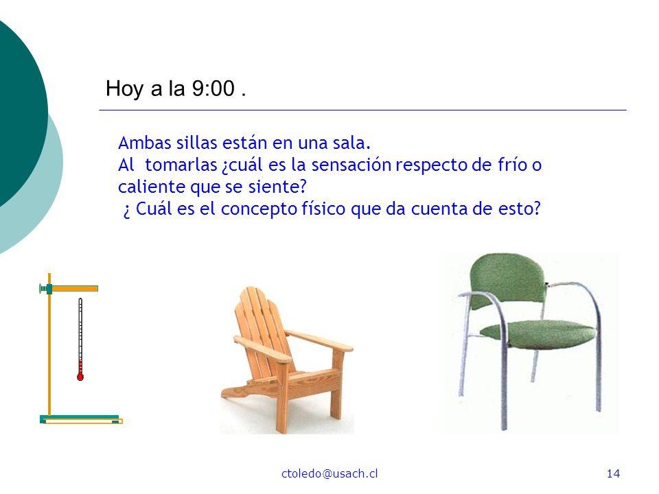 Hoy a la 9:00 . Ambas sillas están en una sala.