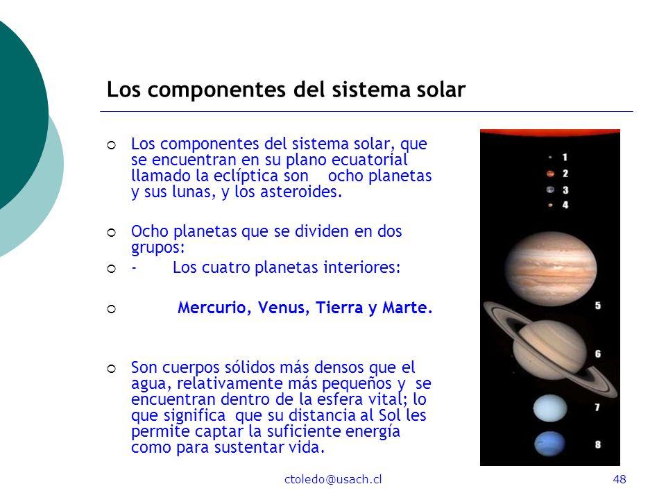 Los componentes del sistema solar