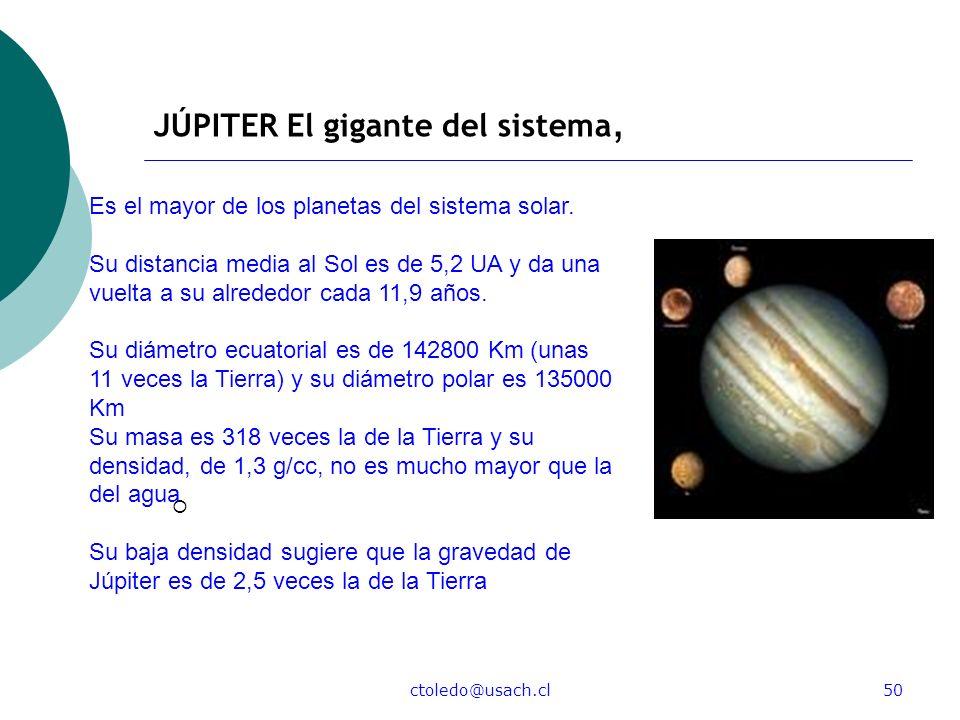 JÚPITER El gigante del sistema,