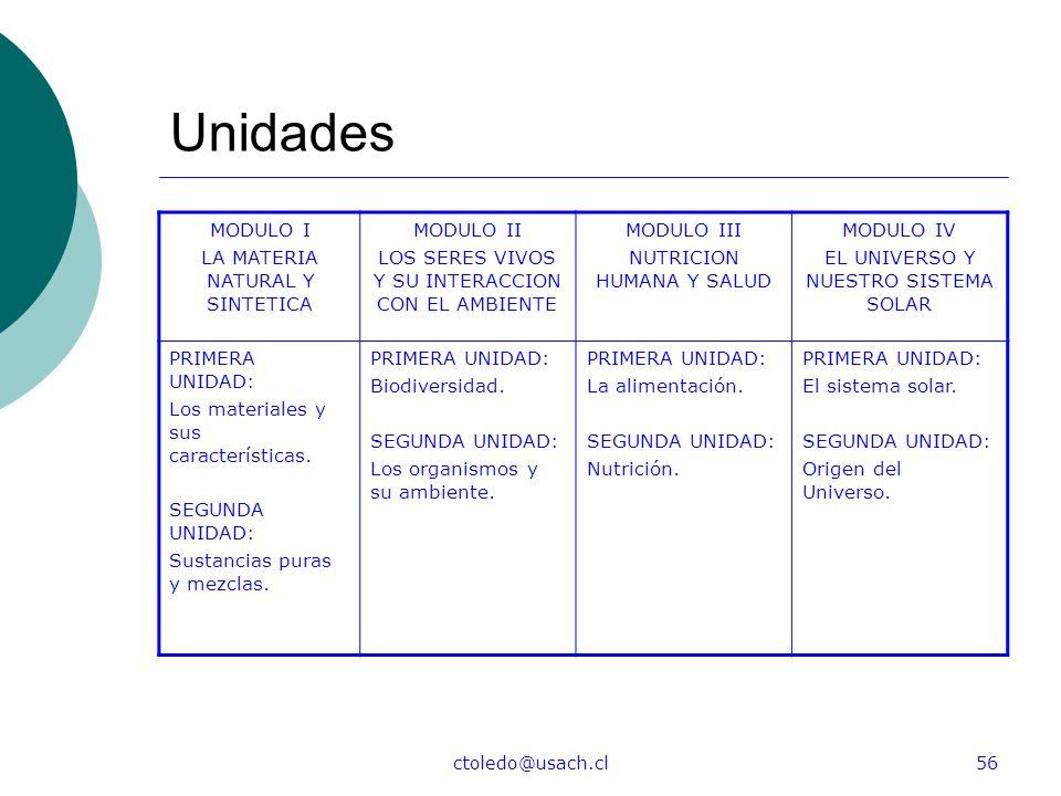 Unidades MODULO I LA MATERIA NATURAL Y SINTETICA MODULO II