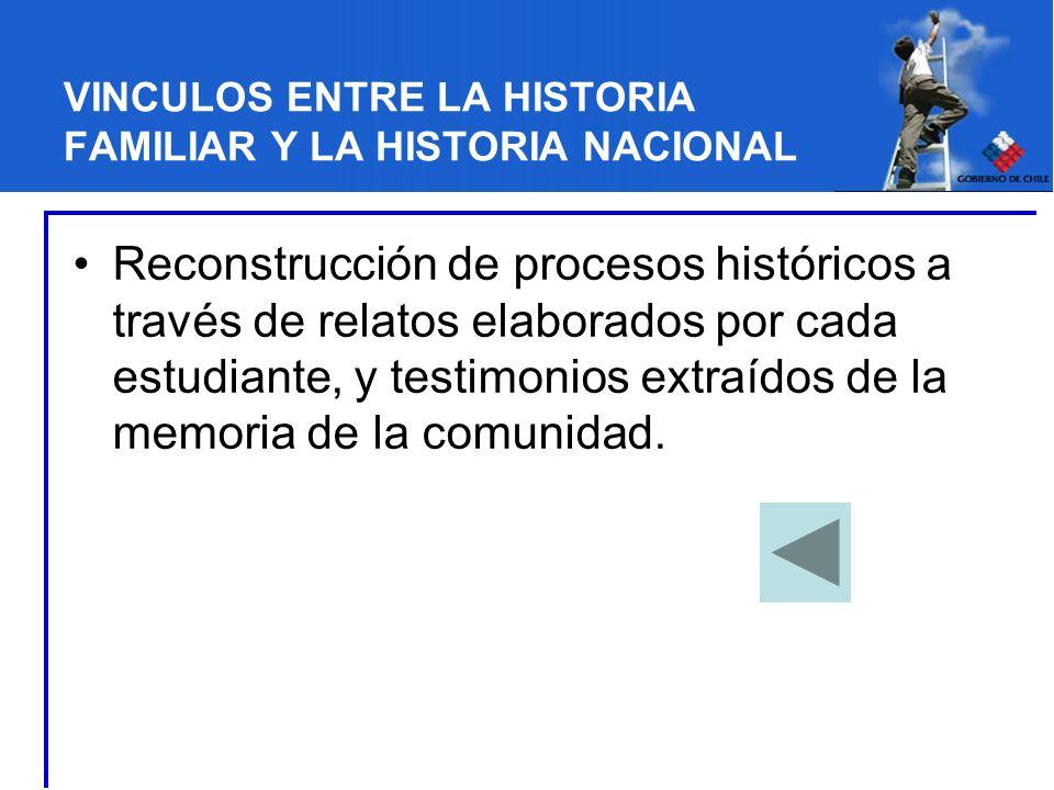 VINCULOS ENTRE LA HISTORIA FAMILIAR Y LA HISTORIA NACIONAL