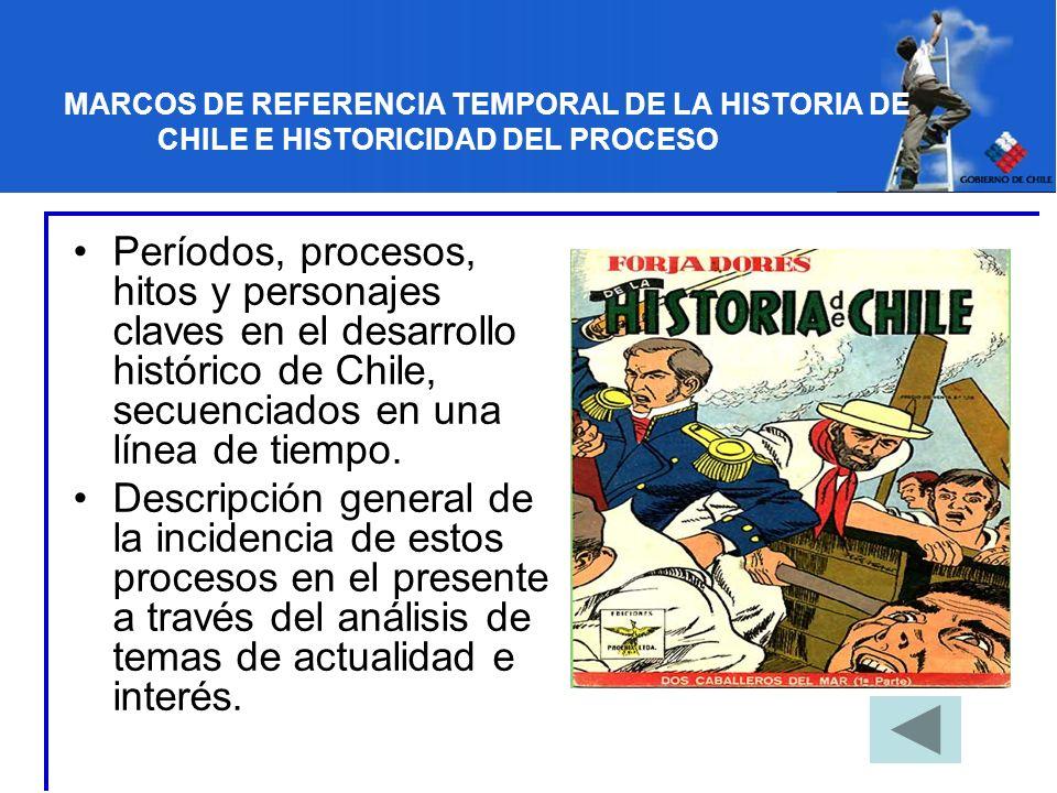 MARCOS DE REFERENCIA TEMPORAL DE LA HISTORIA DE CHILE E HISTORICIDAD DEL PROCESO