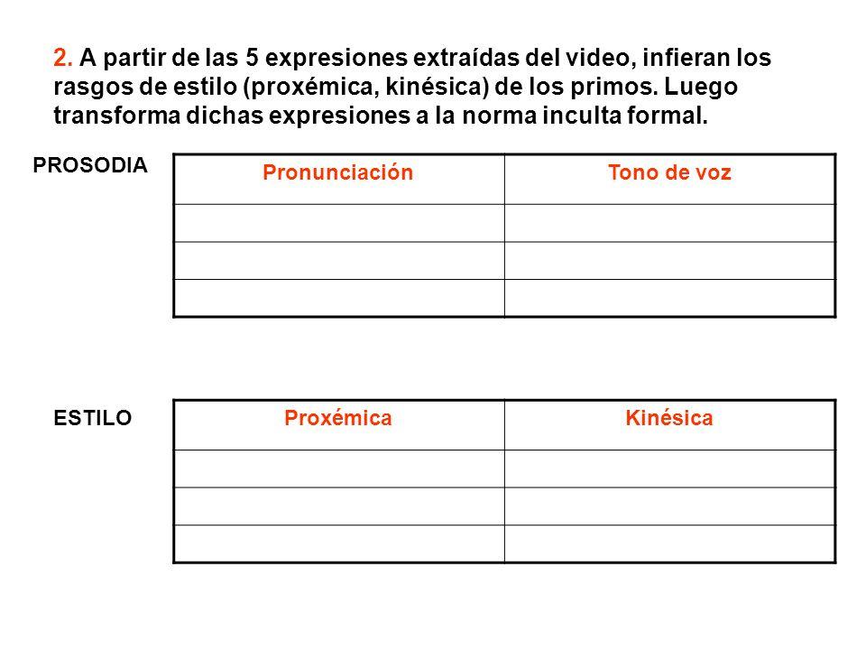 2. A partir de las 5 expresiones extraídas del video, infieran los rasgos de estilo (proxémica, kinésica) de los primos. Luego transforma dichas expresiones a la norma inculta formal.