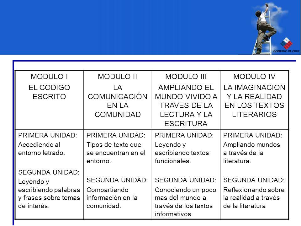 LA COMUNICACIÓN EN LA COMUNIDAD MODULO III