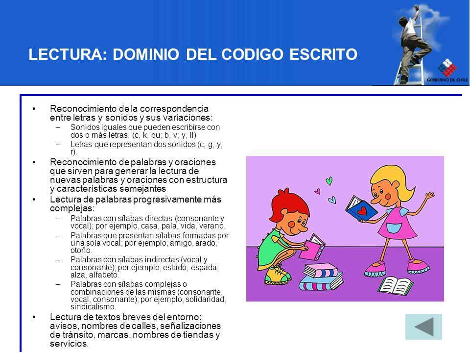LECTURA: DOMINIO DEL CODIGO ESCRITO