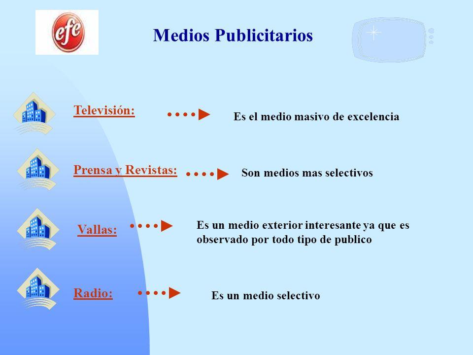 Medios Publicitarios Televisión: Prensa y Revistas: Vallas: Radio: