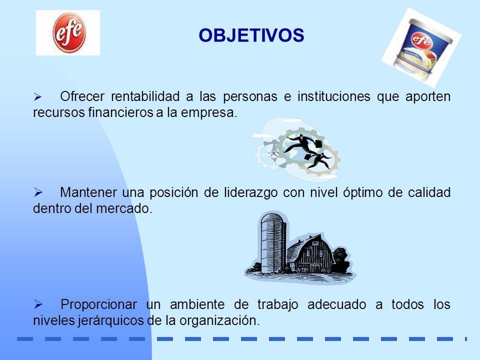 OBJETIVOS Ofrecer rentabilidad a las personas e instituciones que aporten recursos financieros a la empresa.