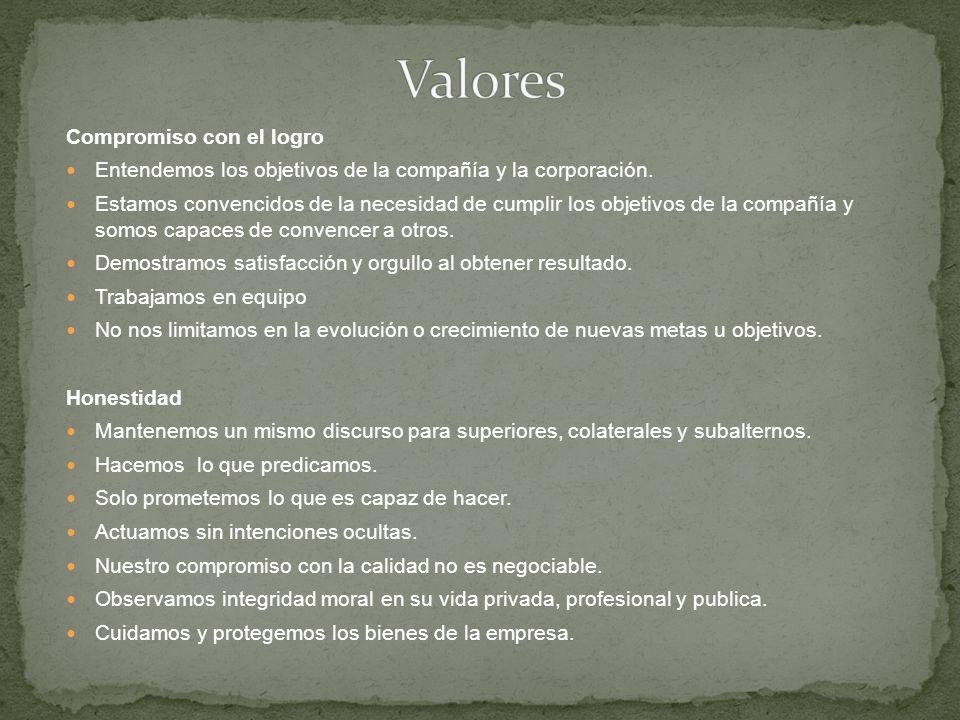 Valores Compromiso con el logro