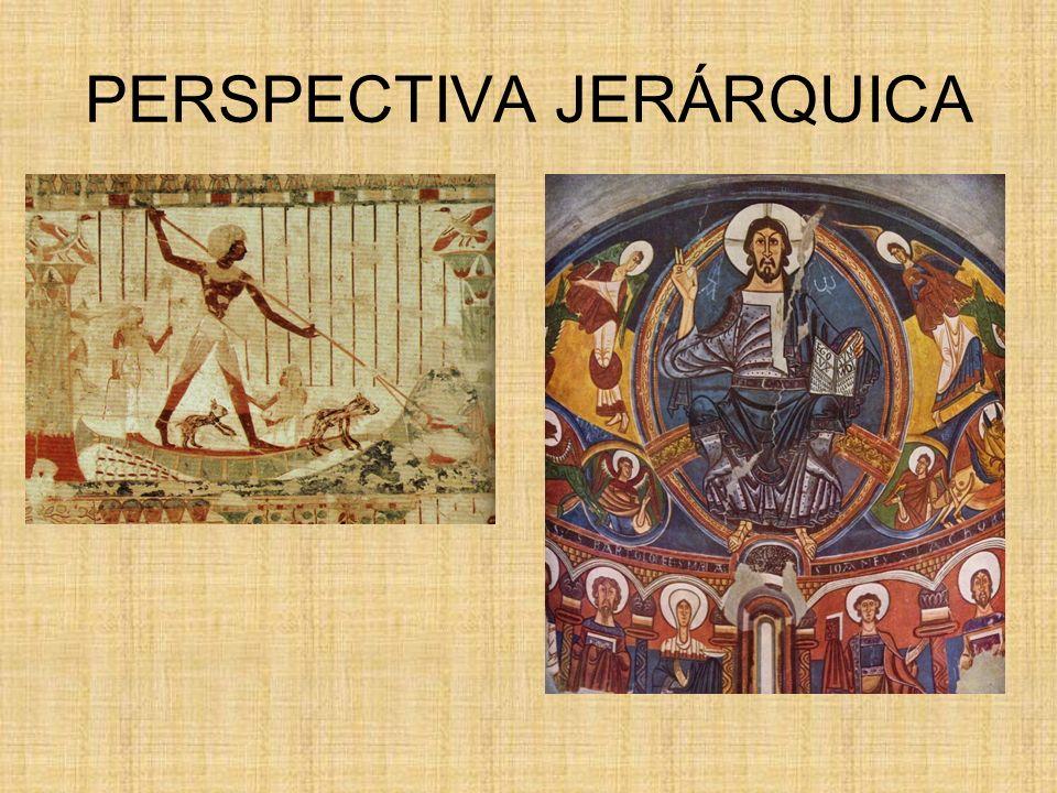 PERSPECTIVA JERÁRQUICA