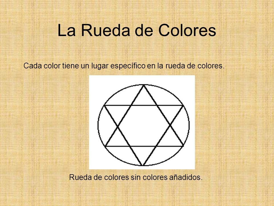 Rueda de colores sin colores añadidos.