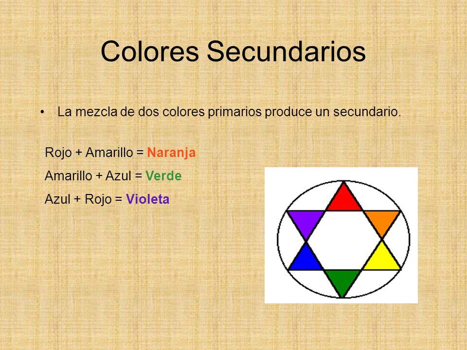 Colores Secundarios La mezcla de dos colores primarios produce un secundario. Rojo + Amarillo = Naranja.