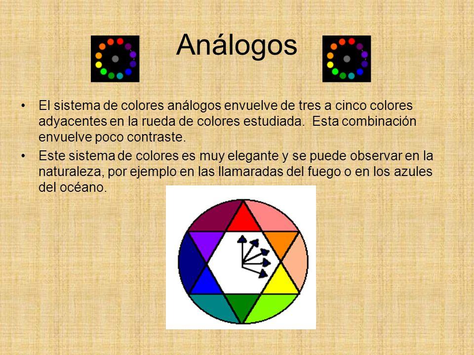 Análogos