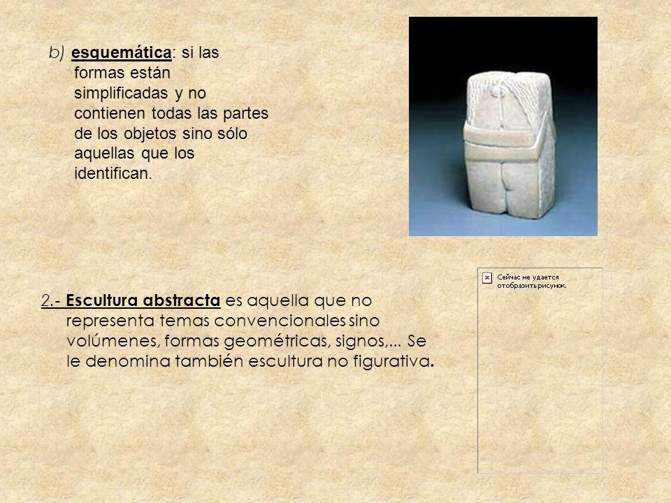 b) esquemática: si las formas están simplificadas y no contienen todas las partes de los objetos sino sólo aquellas que los identifican.