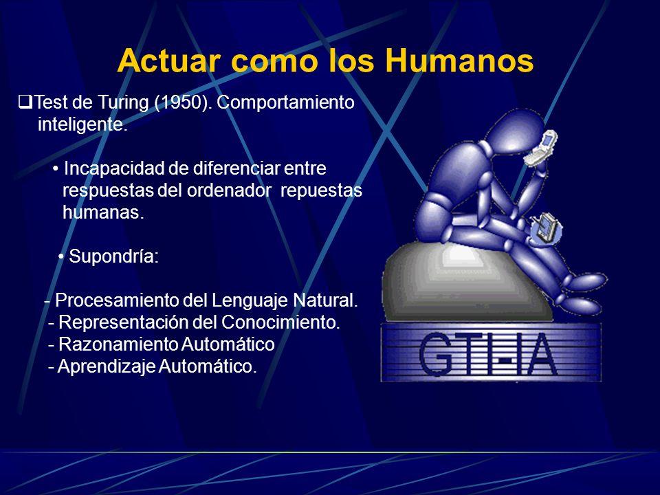 Actuar como los Humanos