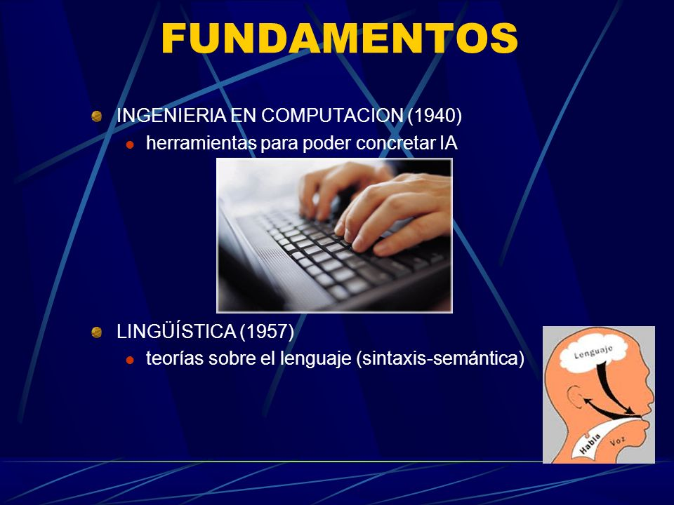 FUNDAMENTOS INGENIERIA EN COMPUTACION (1940)