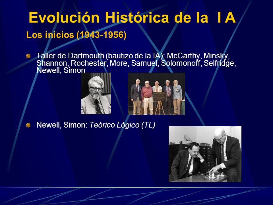 Evolución Histórica de la I A