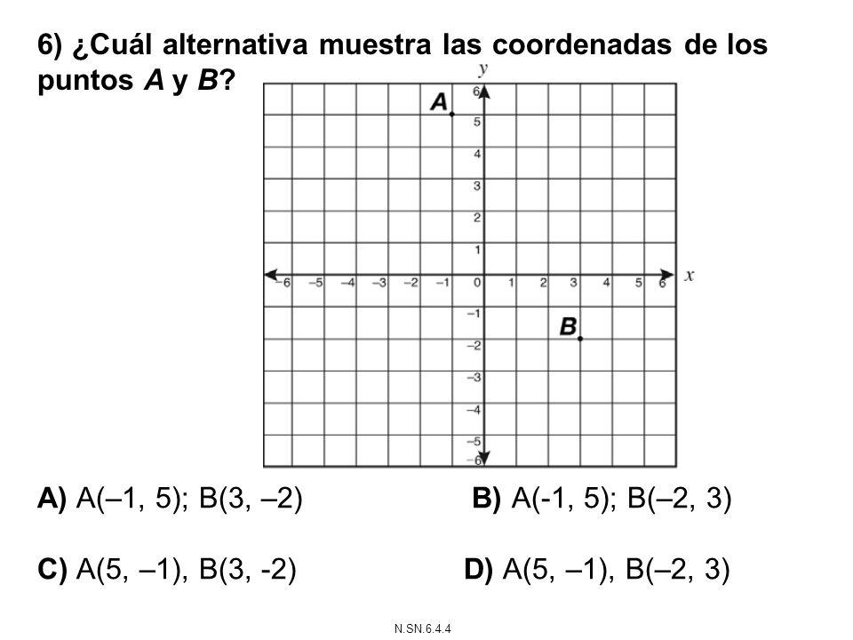 6) ¿Cuál alternativa muestra las coordenadas de los puntos A y B