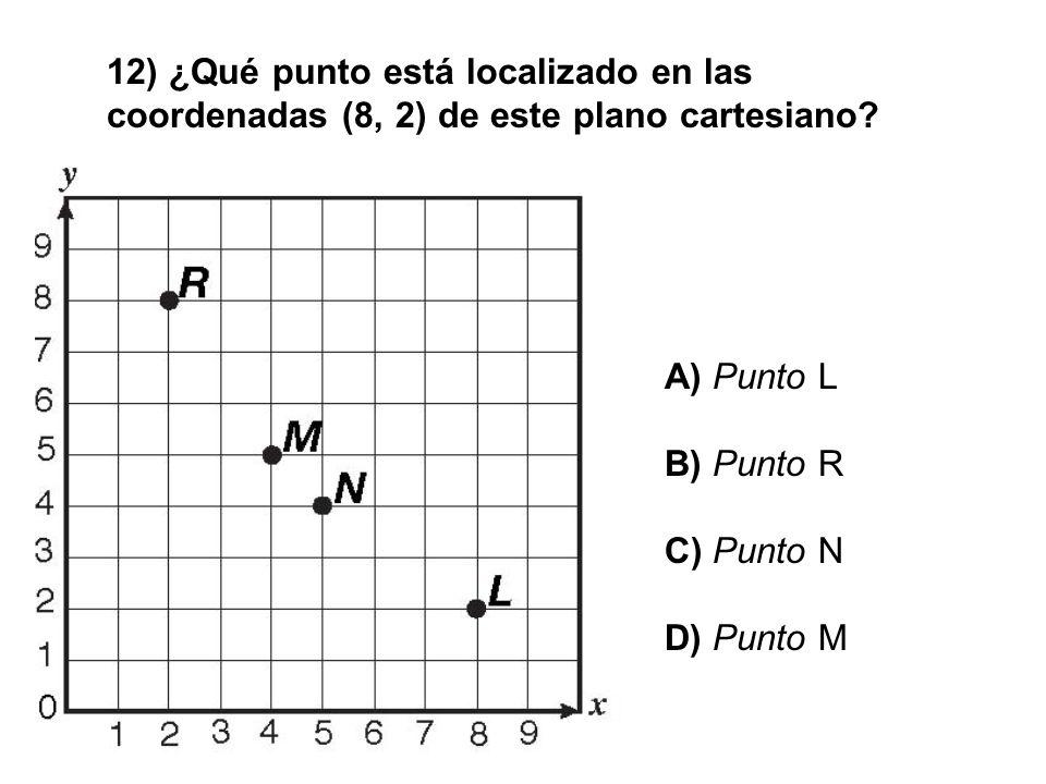 12) ¿Qué punto está localizado en las coordenadas (8, 2) de este plano cartesiano
