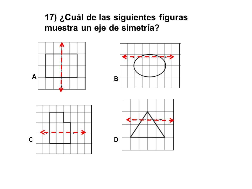 17) ¿Cuál de las siguientes figuras muestra un eje de simetría