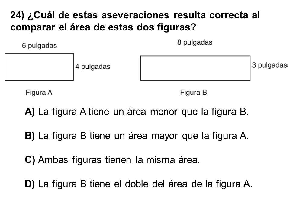 24) ¿Cuál de estas aseveraciones resulta correcta al comparar el área de estas dos figuras