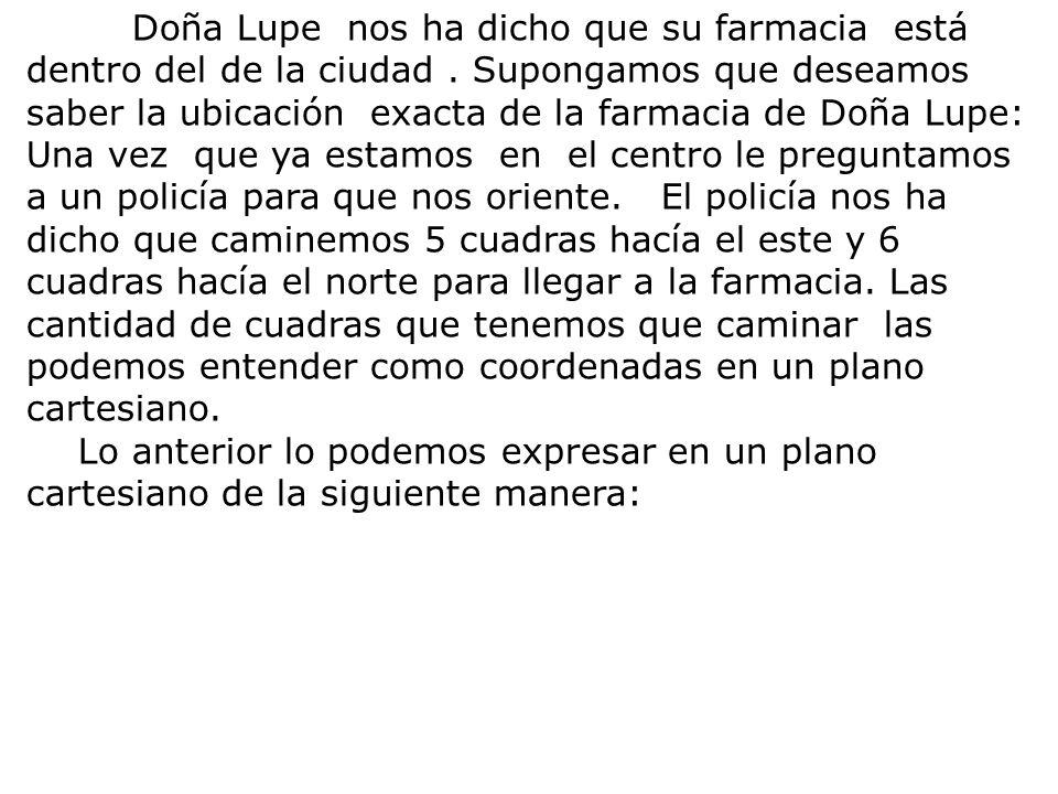 Doña Lupe nos ha dicho que su farmacia está dentro del de la ciudad