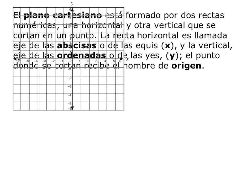 El plano cartesiano está formado por dos rectas numéricas, una horizontal y otra vertical que se cortan en un punto.