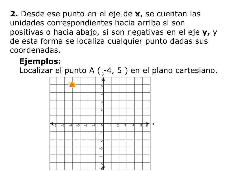 Localizar el punto A ( -4, 5 ) en el plano cartesiano.
