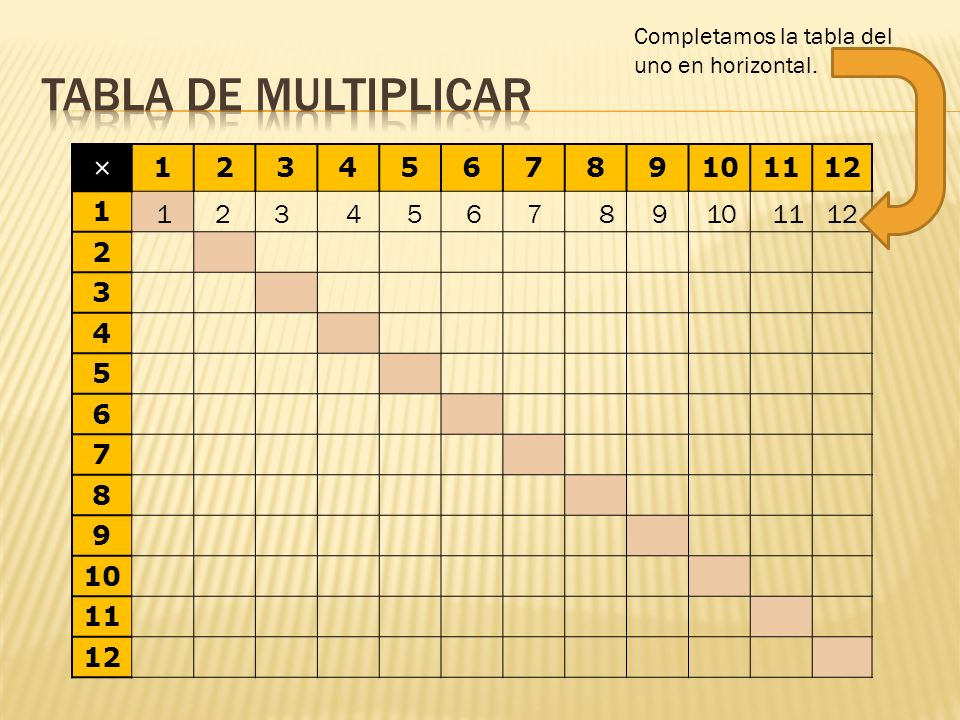 Completamos la tabla del uno en horizontal.
