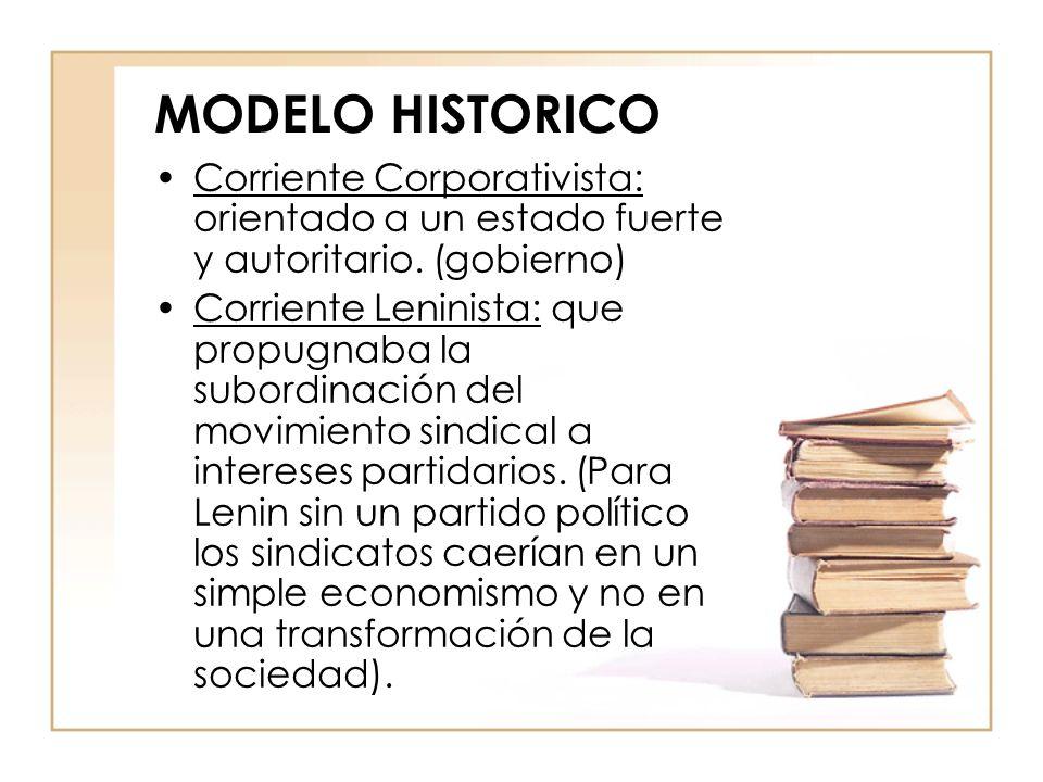 MODELO HISTORICO Corriente Corporativista: orientado a un estado fuerte y autoritario. (gobierno)