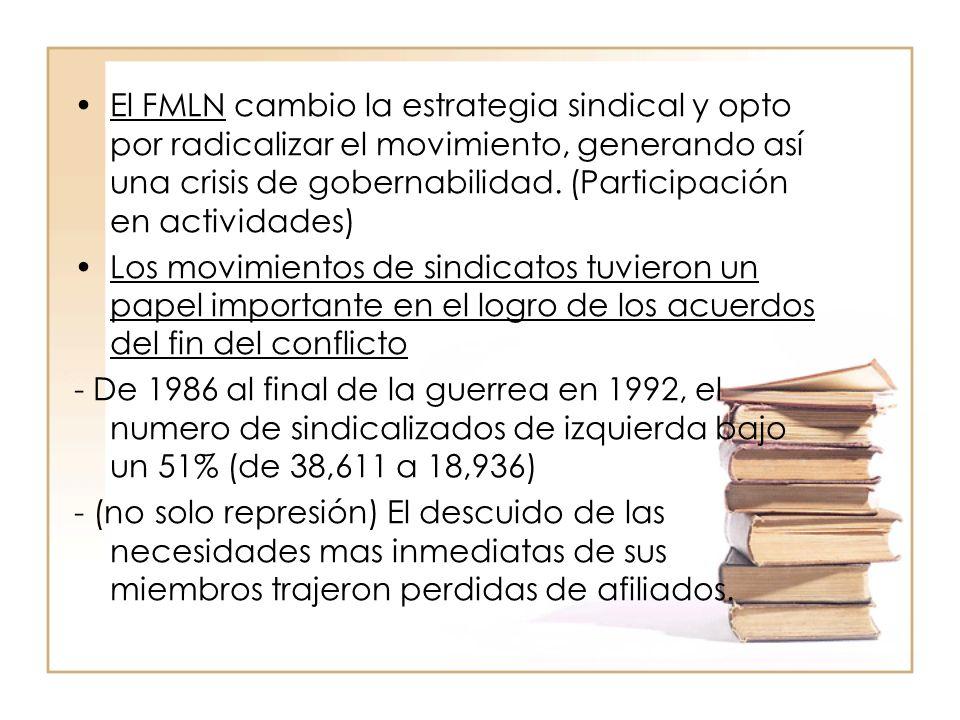 El FMLN cambio la estrategia sindical y opto por radicalizar el movimiento, generando así una crisis de gobernabilidad. (Participación en actividades)