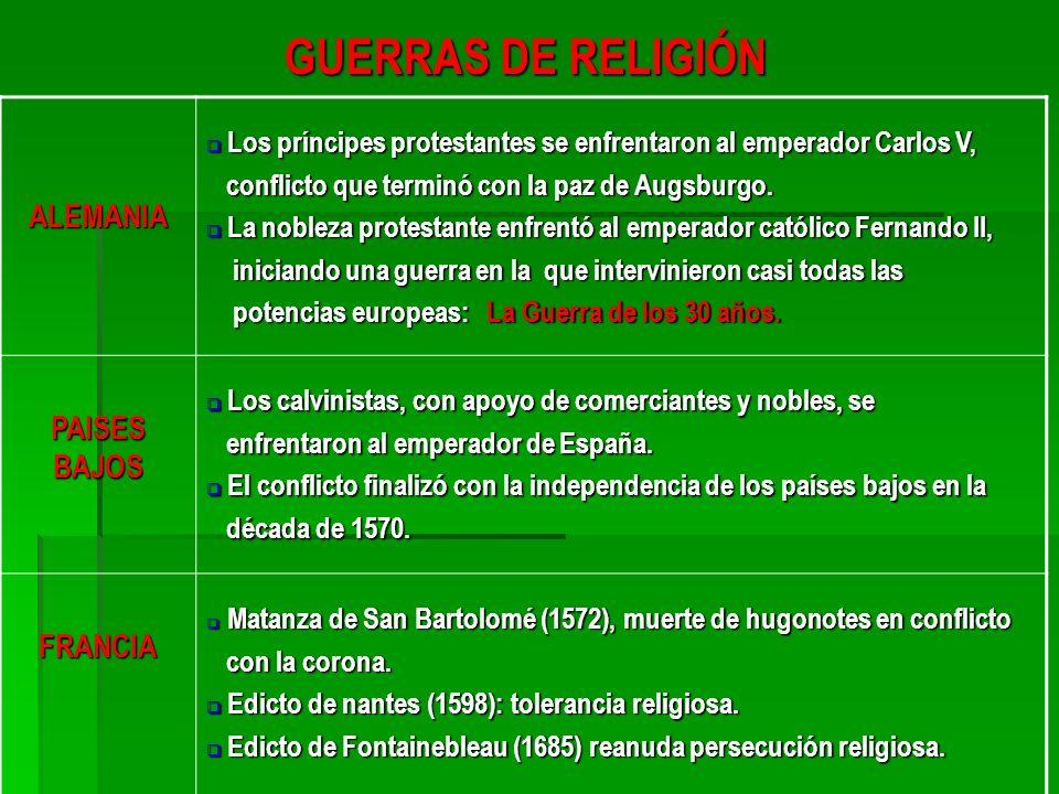 GUERRAS DE RELIGIÓN ALEMANIA PAISES BAJOS FRANCIA