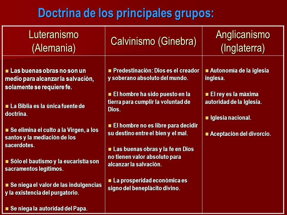 Doctrina de los principales grupos: