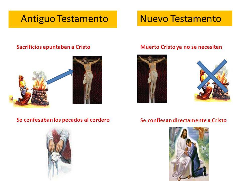 Antiguo Testamento Nuevo Testamento Sacrificios apuntaban a Cristo