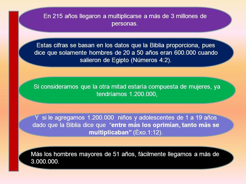 En 215 años llegaron a multiplicarse a más de 3 millones de personas.