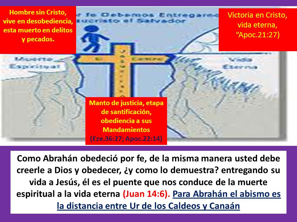 Victoria en Cristo, vida eterna, Apoc.21:27)