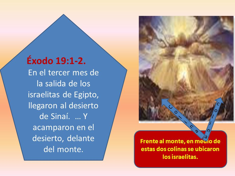 Éxodo 19:1-2.