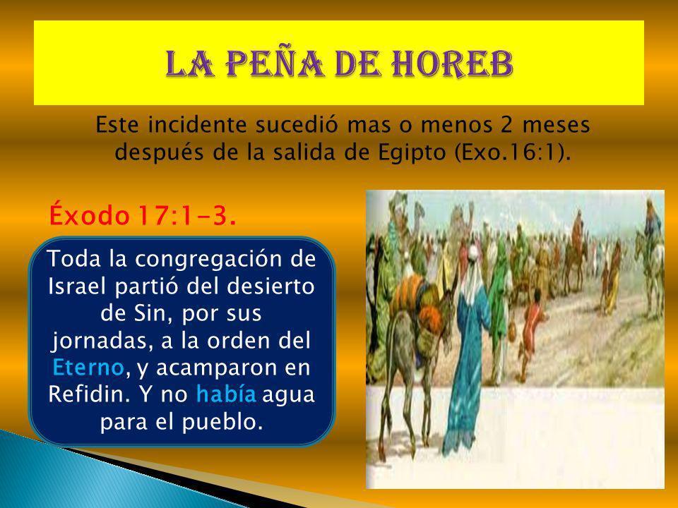 La peña de Horeb Éxodo 17:1-3.