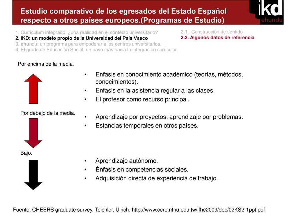 Dorable Buen Currículum Universitario Inspiración - Ejemplo De ...
