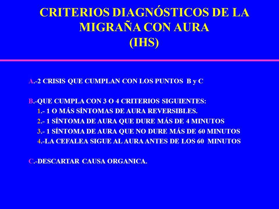 CRITERIOS DIAGNÓSTICOS DE LA MIGRAÑA CON AURA (IHS)
