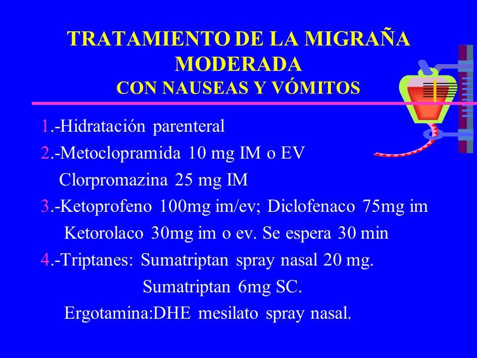 TRATAMIENTO DE LA MIGRAÑA MODERADA CON NAUSEAS Y VÓMITOS