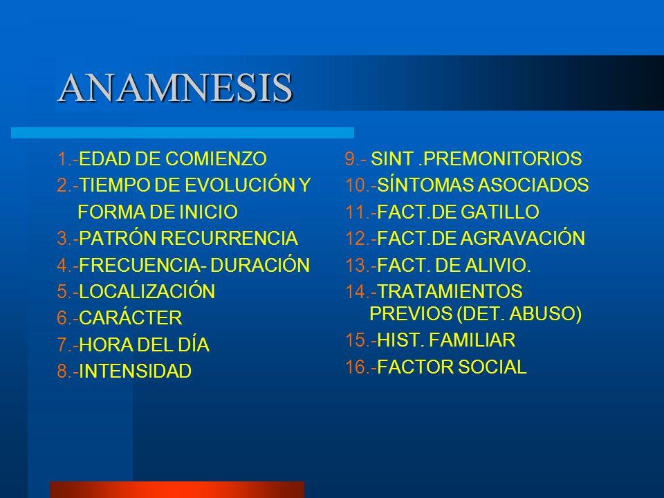ANAMNESIS 1.-EDAD DE COMIENZO 2.-TIEMPO DE EVOLUCIÓN Y FORMA DE INICIO