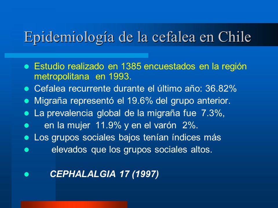 Epidemiología de la cefalea en Chile